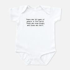 10 Types Of People Infant Bodysuit