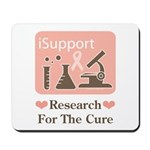 Support Breast Cancer Research Mousepad