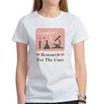 Support Breast Cancer Research Women's T-Shirt