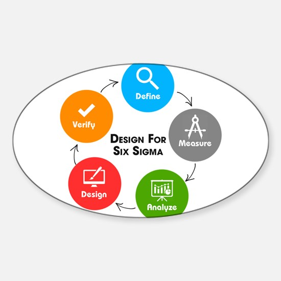 Design for Six Sigma (DFSS) Decal