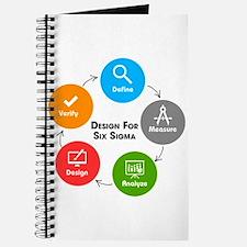 Design for Six Sigma (DFSS) Journal