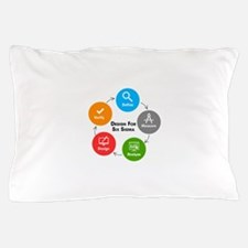 Design for Six Sigma (DFSS) Pillow Case