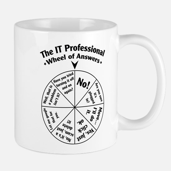 IT Professional Wheel o Stainless Steel Travel Mug