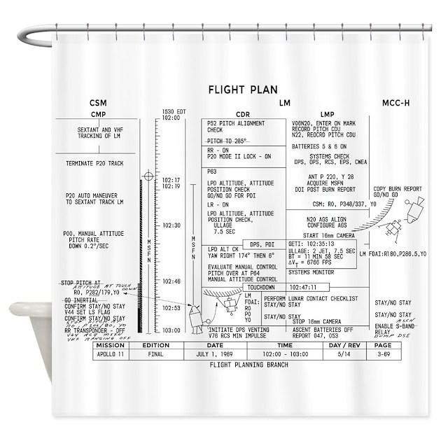 apollo flight plan - photo #16