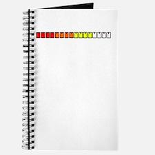 16 Step Drum Machine Journal