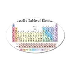 Periodic Table of elements in Pastel Wall Decal