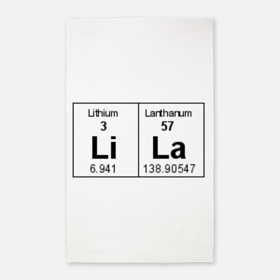 Unique Periodic table Area Rug