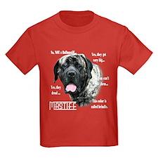 Mastiff(brindle)FAQ T