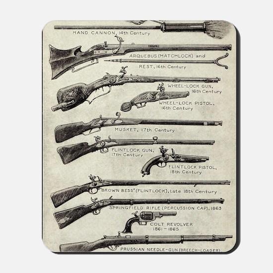 Vintage Guns Mousepad