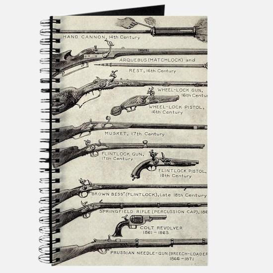 Vintage Guns Journal