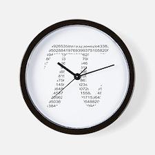 Unique Decimal Wall Clock