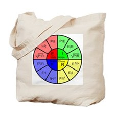 Ohm's Law Tote Bag