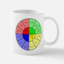 Ohm's Law Mug
