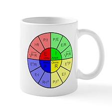 Ohm's Law Small Mug