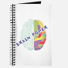 Left Brain Journal