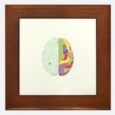 Left & Right Brain Framed Tile