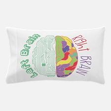 Left & Right Brain Pillow Case