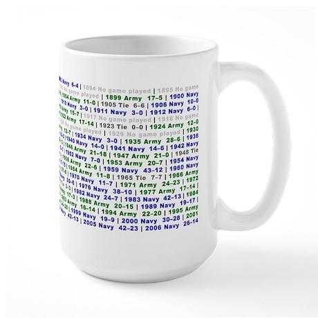 Army-Navy coffee mug