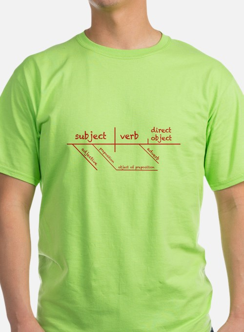 Simple Sentence Diagram T-Shirt