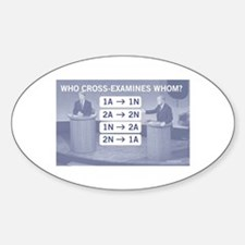 Who cross-examines whom? Decal