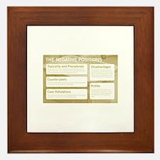 The Negative Positions Framed Tile