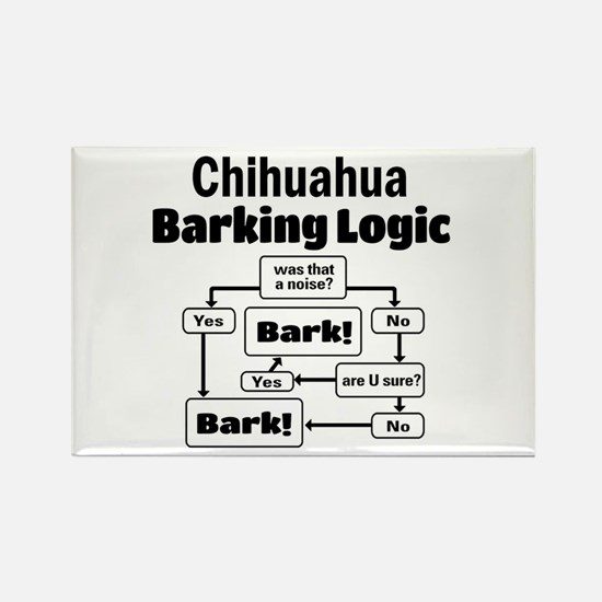 Chihuahua Logic Magnets