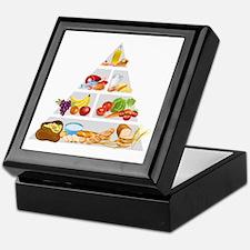 Unique Food pyramid Keepsake Box