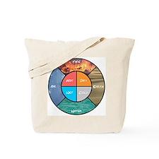 4 Elements Tote Bag