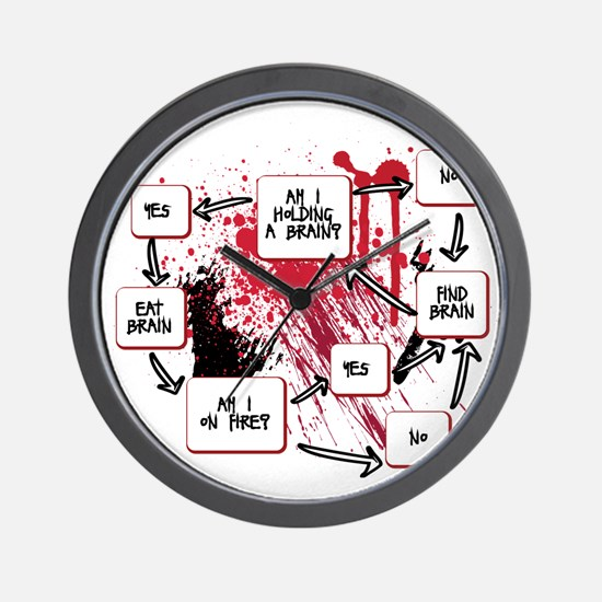 Zombie Thought Process Wall Clock