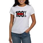 100 Percent In Debt Women's T-Shirt