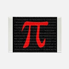 The Constant Pi Magnets