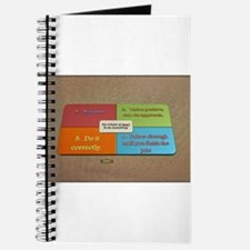 6th Quote; The 4 Rules of How to do Someth Journal