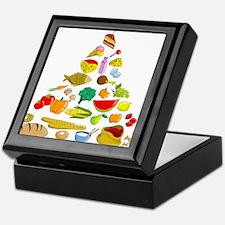 Food pyramid design art Keepsake Box
