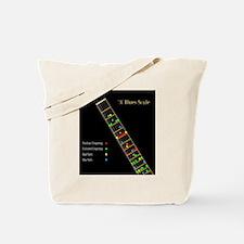Cute Fingerboard Tote Bag
