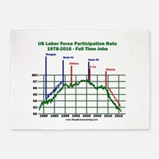 Obama Destroyed Jobs 5'x7'Area Rug