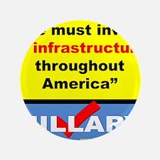 InvestInAmerica! Button