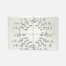 unitcircle Magnets