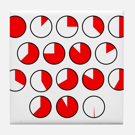 Pie Chart Sections Tile Coaster