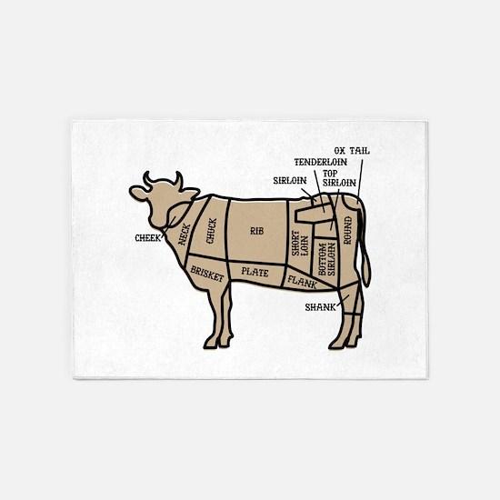 Beef Cuts 5'x7'Area Rug