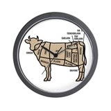 Cuts of beef Basic Clocks