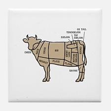 Beef Cuts Tile Coaster