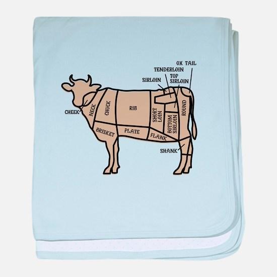 Beef Cuts baby blanket