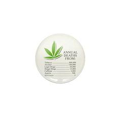 Annual deaths from Marijuana Mini Button (10 pack)