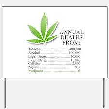 Annual deaths from Marijuana Yard Sign