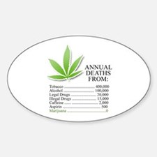 Annual deaths from Marijuana Oval Decal