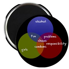 Alcohol-Girls-Responsibility 2.25