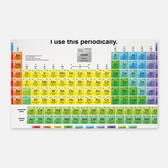 Cute Periodic table Area Rug