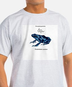 Funny Poison arrow frogs T-Shirt