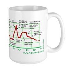 Motivation Graph Mug