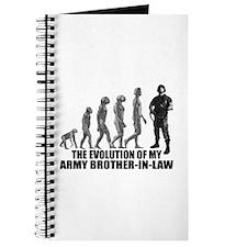 Evolution - My Army Bro-n-Law Journal